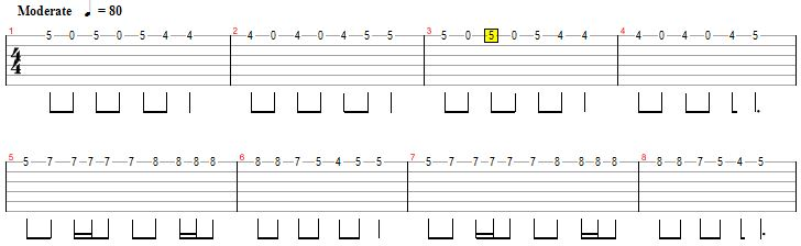 Ultimate guitar tabs pro
